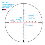 MR2 Reticle